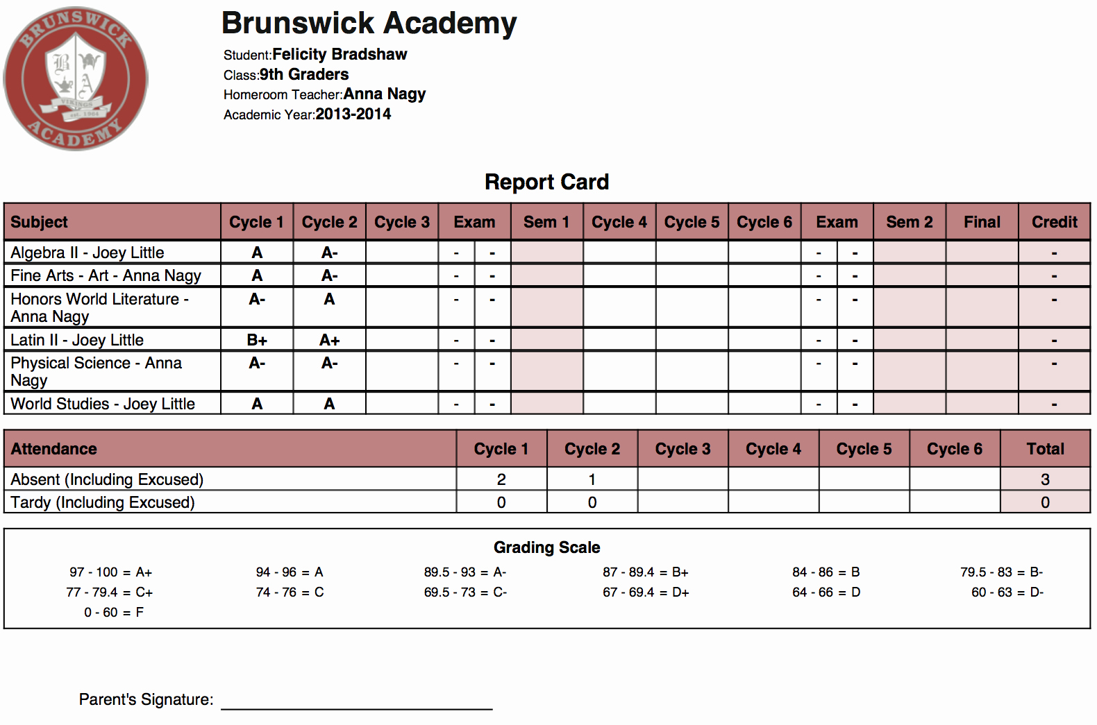 Student Report Card Template Unique the Brunswick Academy Report Cards