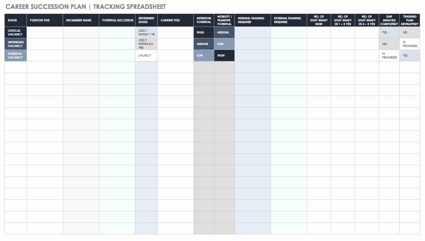 Succession Planning Template Excel Lovely Free Succession Planning Templates