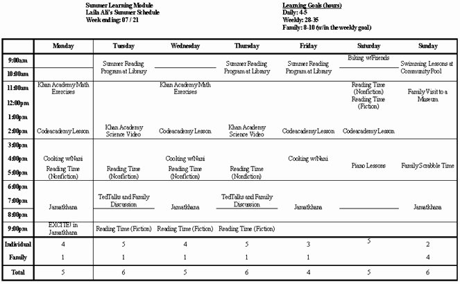 Summer Camp Daily Schedule Template New Summer Programs Education Board for the southwestern Usa