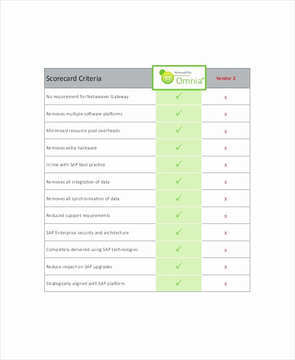 Supplier Performance Scorecard Template Xls Awesome Vendor Scorecard Template – 8 Free Excel Pdf Documents
