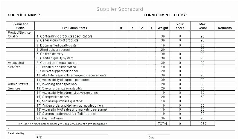 Supplier Performance Scorecard Template Xls Beautiful Vendor Evaluation form Creative Agency Supplier Free
