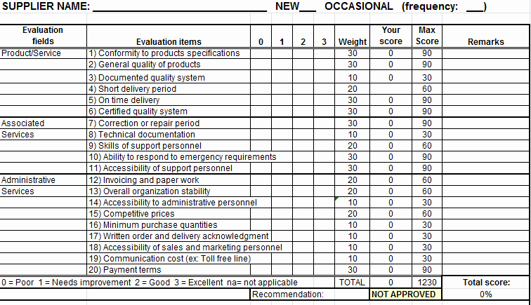 Supplier Performance Scorecard Template Xls Lovely Vendor Scorecard Supplier Evaluation form