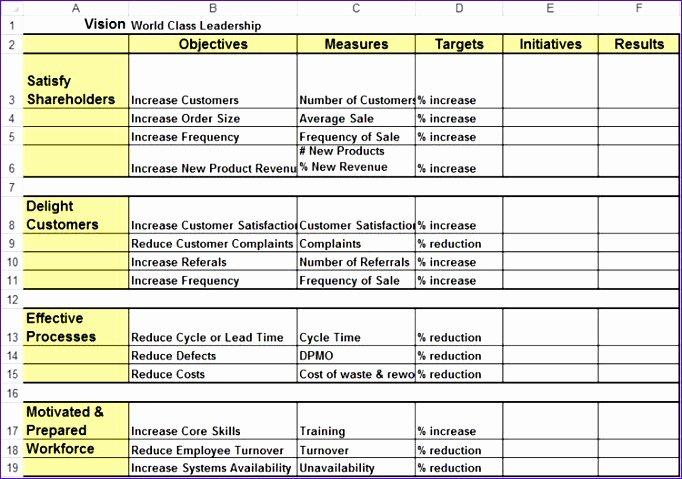 Supplier Performance Scorecard Template Xls Luxury 10 Supplier Performance Measurement Template Excel