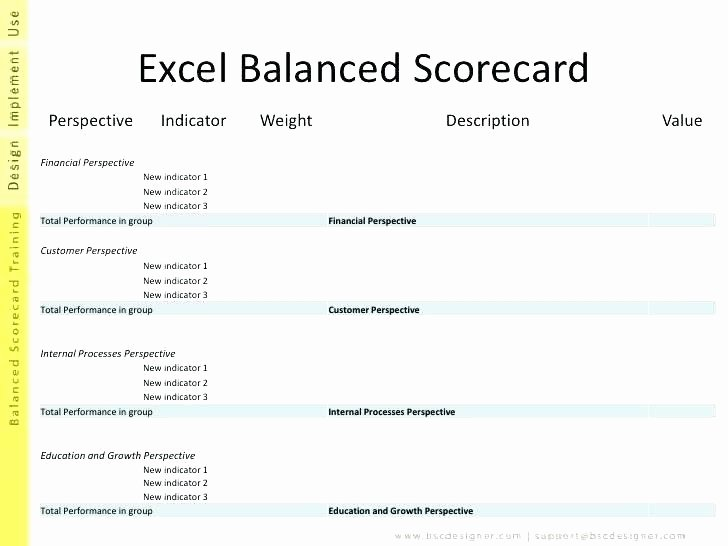 Supplier Performance Scorecard Template Xls New Vendor Performance Scorecard Template Xls Supplier