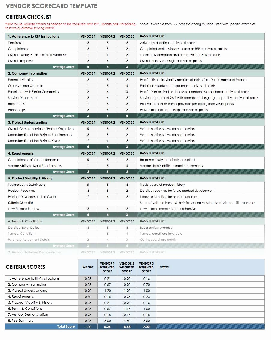 Supplier Performance Scorecard Template Xls Unique 13 Free Vendor Templates
