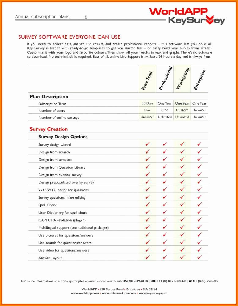 Survey Results Excel Template Beautiful Template for Survey Results