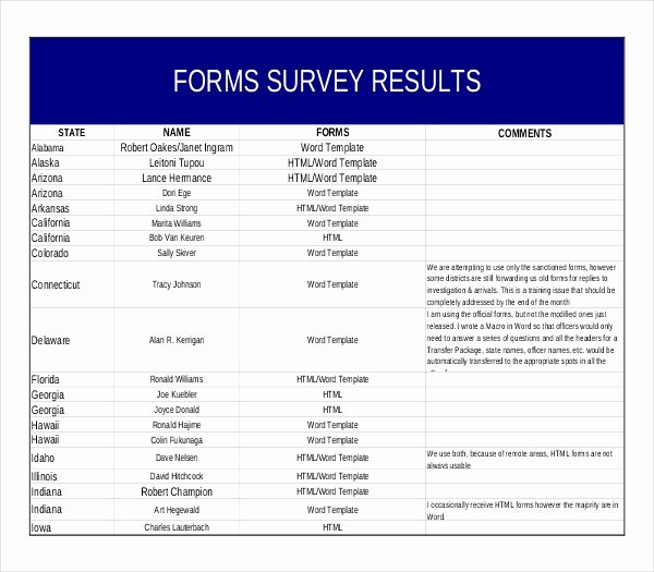 Survey Results Excel Template Best Of 9 Survey Results Templates – Pdf Word Excel