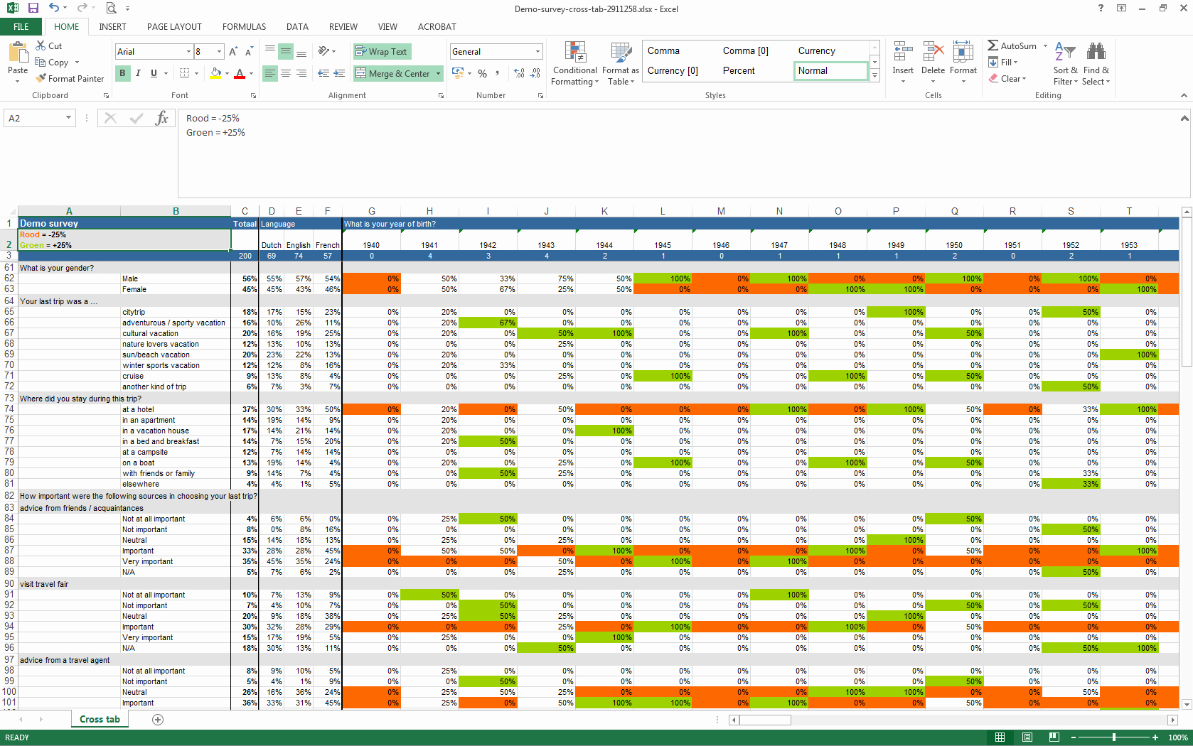 Survey Results Excel Template Best Of Analyze Your Survey Results In Excel Checkmarket