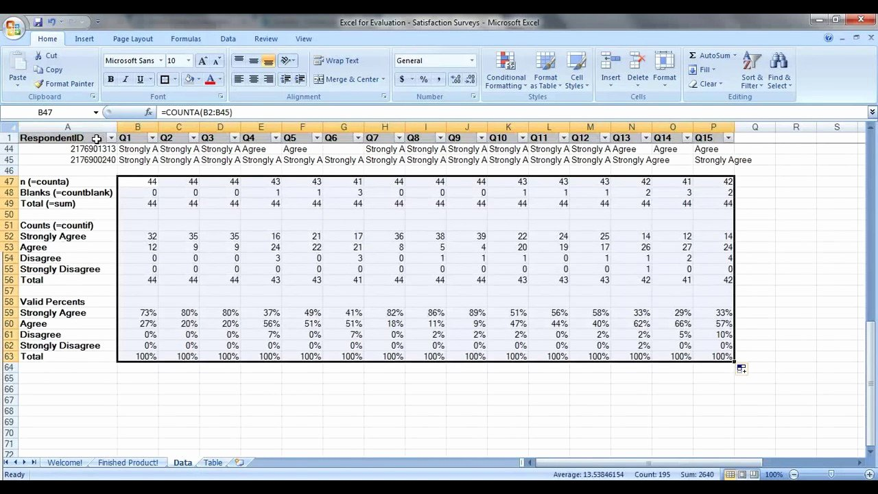 Survey Results Excel Template New How to Analyze Satisfaction Survey Data In Excel
