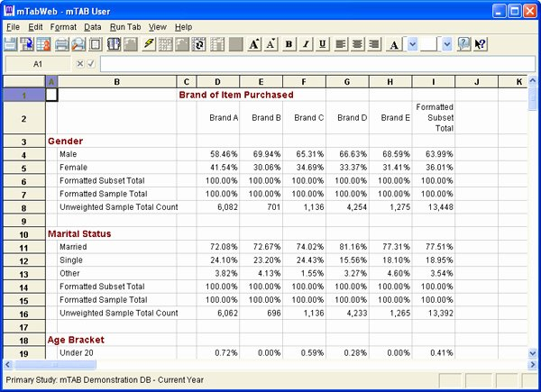 Survey Results Excel Template Unique Index Of Cdn 29 2010 522