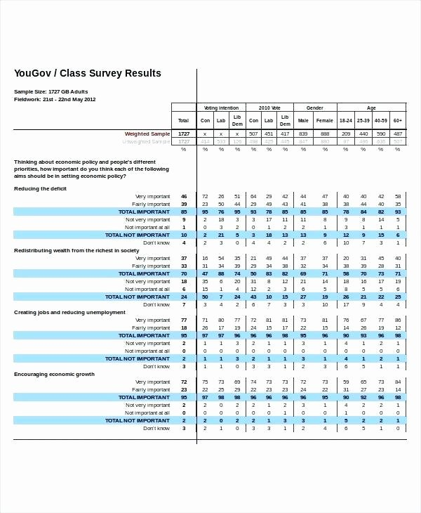 Survey Results Report Template Awesome Survey Result Template