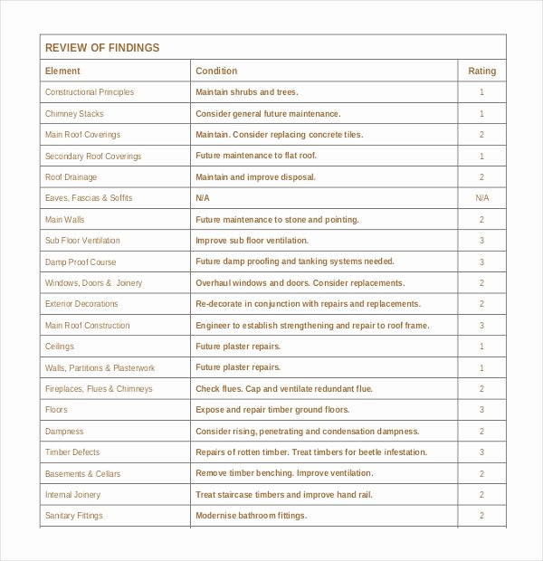 Survey Results Report Template Best Of Survey Report Template – 8 Free Word Pdf Documents