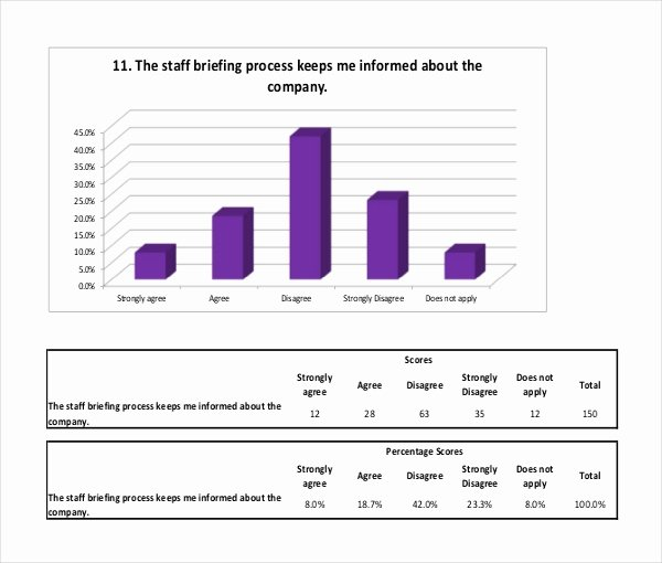 Survey Results Report Template Inspirational Survey Report Template – 8 Free Word Pdf Documents