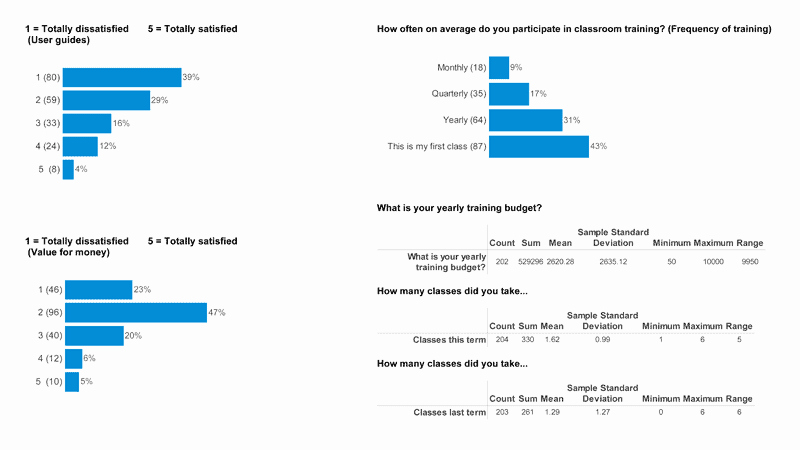 Survey Results Report Template Inspirational Survey Reports