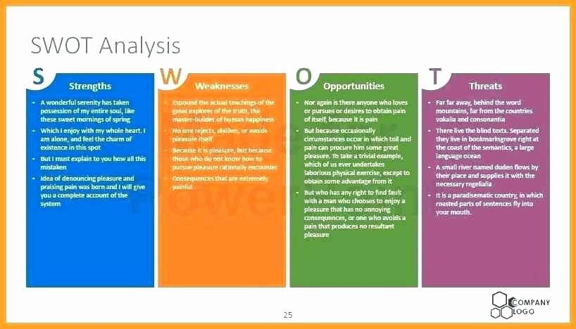 Swot Analysis Template Doc Awesome Blank Swot Analysis Template Doc Chart – Skincense