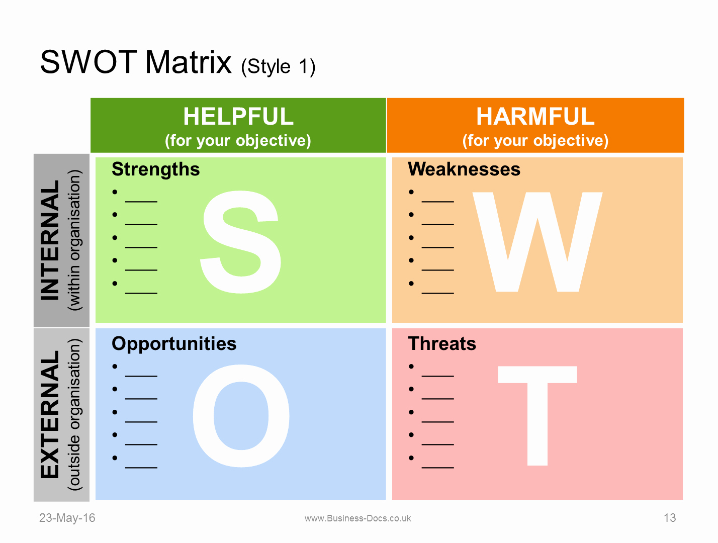 Swot Analysis Template Doc Elegant Swot Analysis Templates Data Analysis