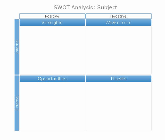 Swot Analysis Template Doc Fresh Swot Analysis Matrix Template