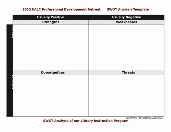Swot Analysis Template Doc Inspirational 10 Professional Swot Analysis Templates – Pdf Word