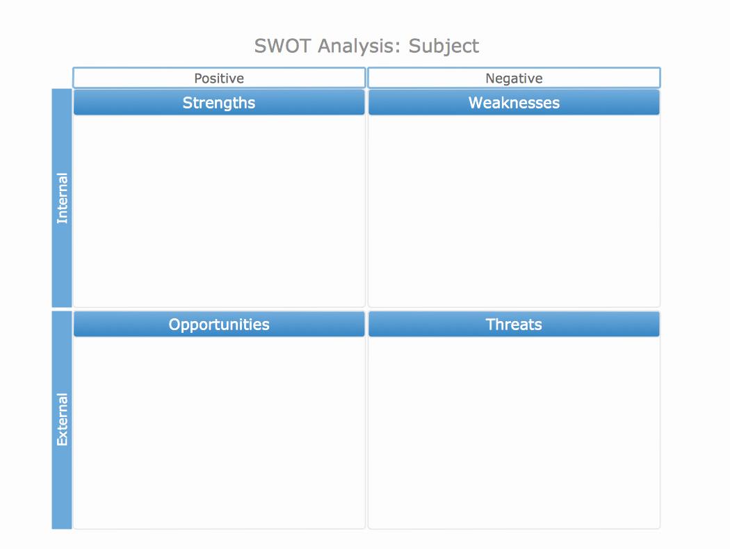 Swot Analysis Template Doc Lovely Swot Templates