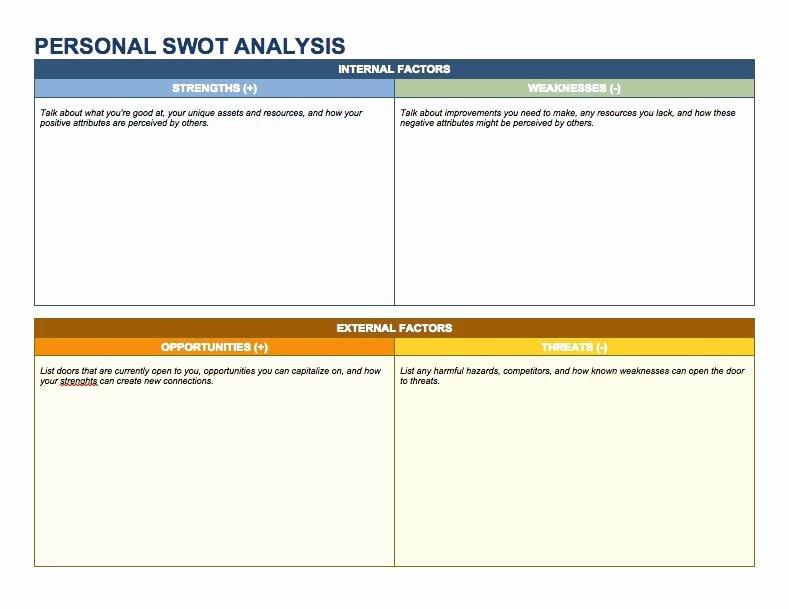 Swot Analysis Template Doc Luxury Blank Swot Analysis Template Word Examples Templates