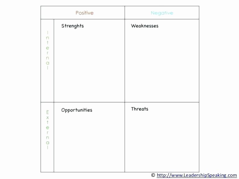 Swot Analysis Template Doc Luxury Swot Analysis Template Powerpoint Free Download Table with