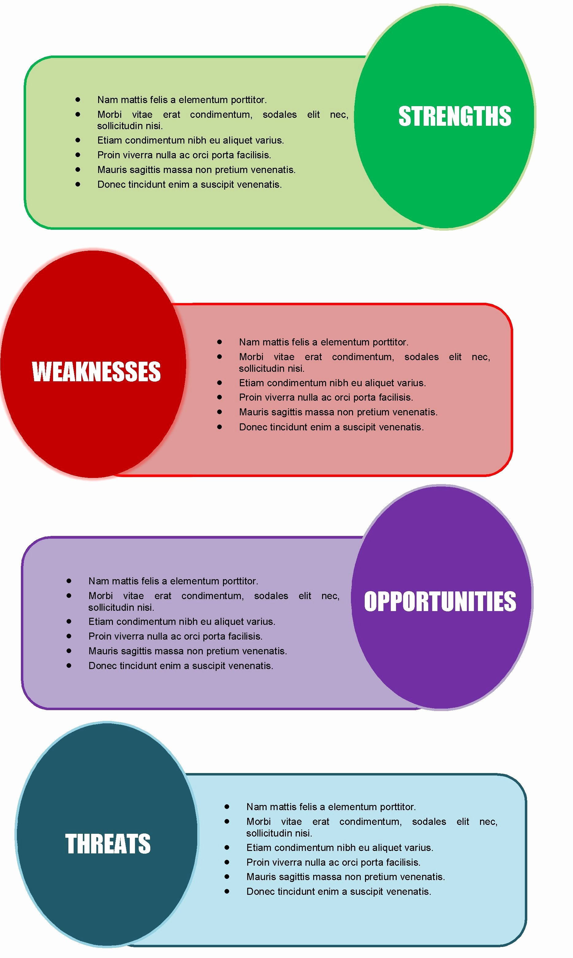Swot Analysis Template Doc Unique 40 Free Swot Analysis Templates In Word Demplates