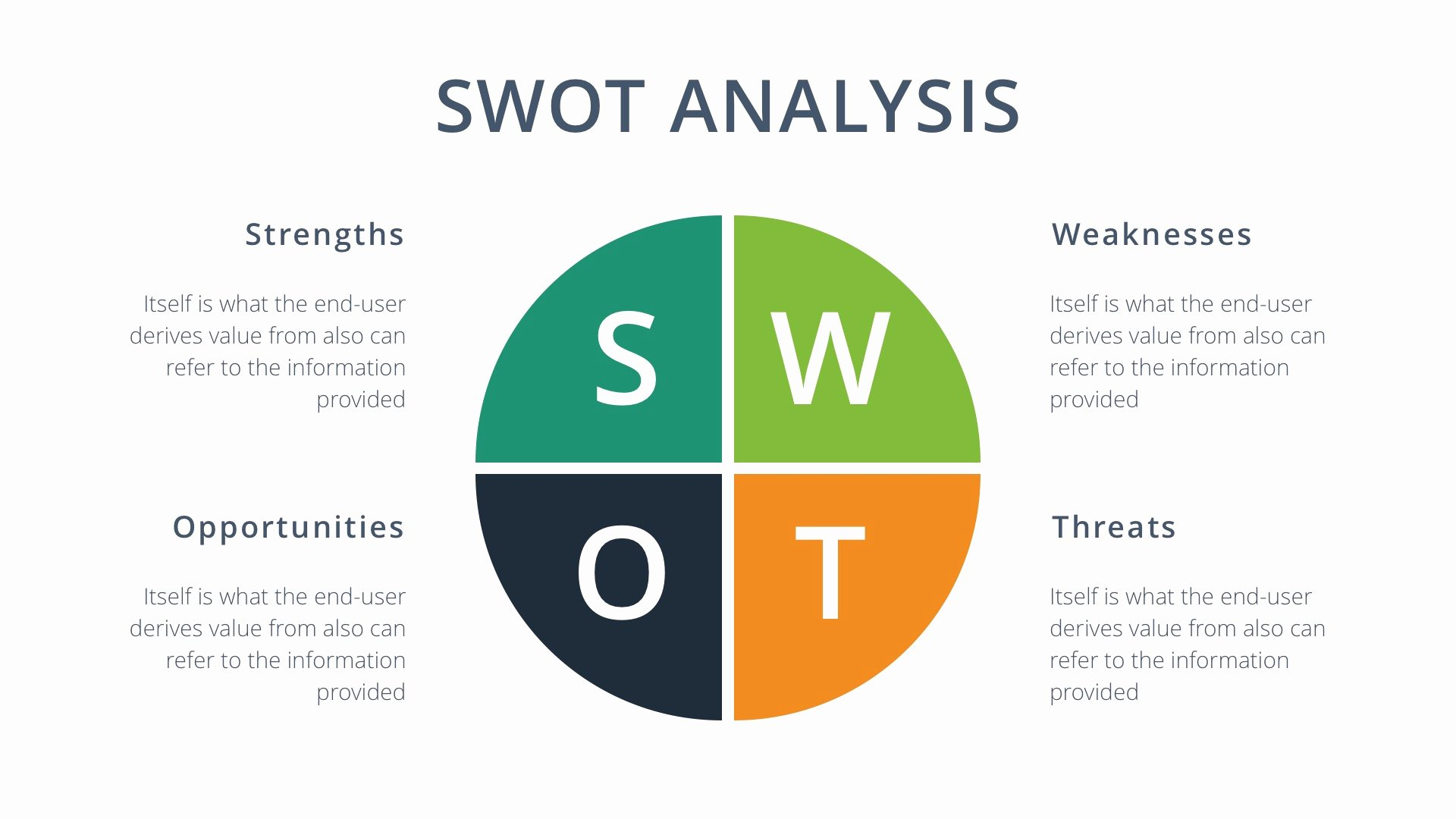 Swot Analysis Template Doc Unique Gas Grill Wiring Diagram toaster Wiring Diagram Wiring