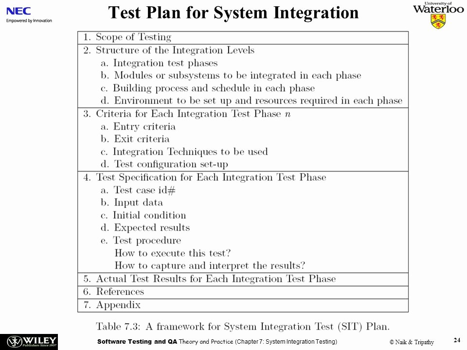 System Test Plan Template Beautiful Handouts software Testing and Quality assurance theory and