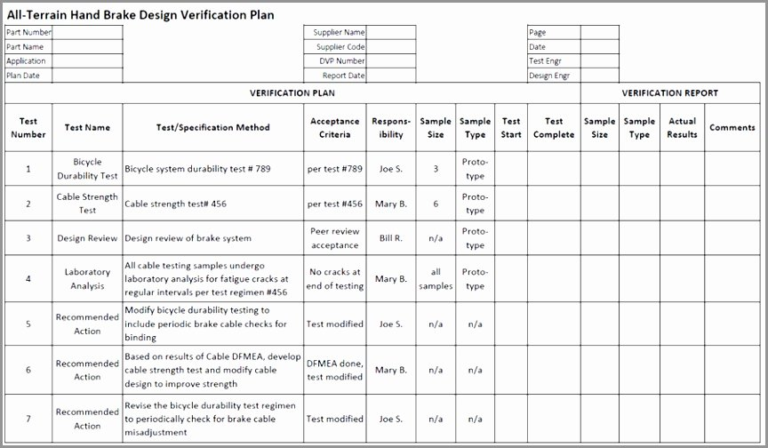 System Test Plan Template Elegant 5 System Test Plan Template Example Rroiw