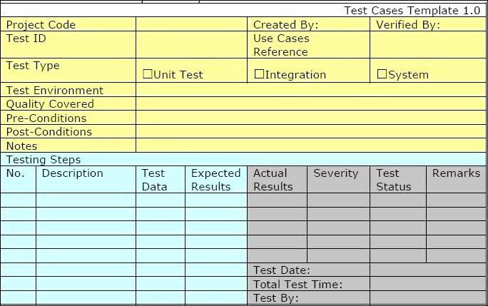 System Test Plan Template Elegant Test Case Template for Unit Test Integration Test and