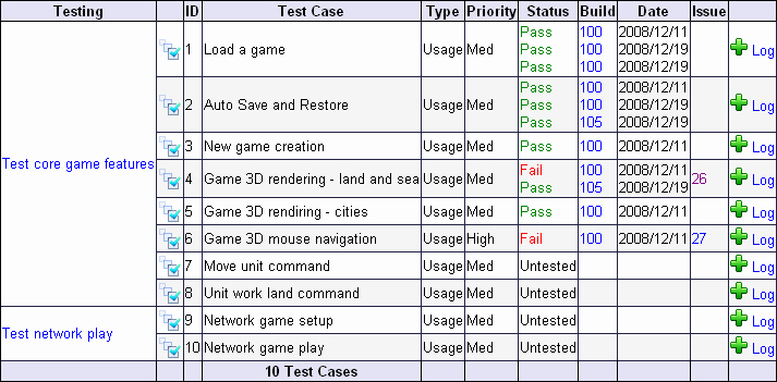 System Test Plan Template Inspirational 28 Of Templates software System Testing