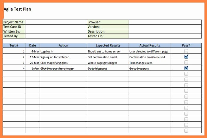 System Test Plan Template Inspirational Agile Test Plan Sample Templates Resume Examples