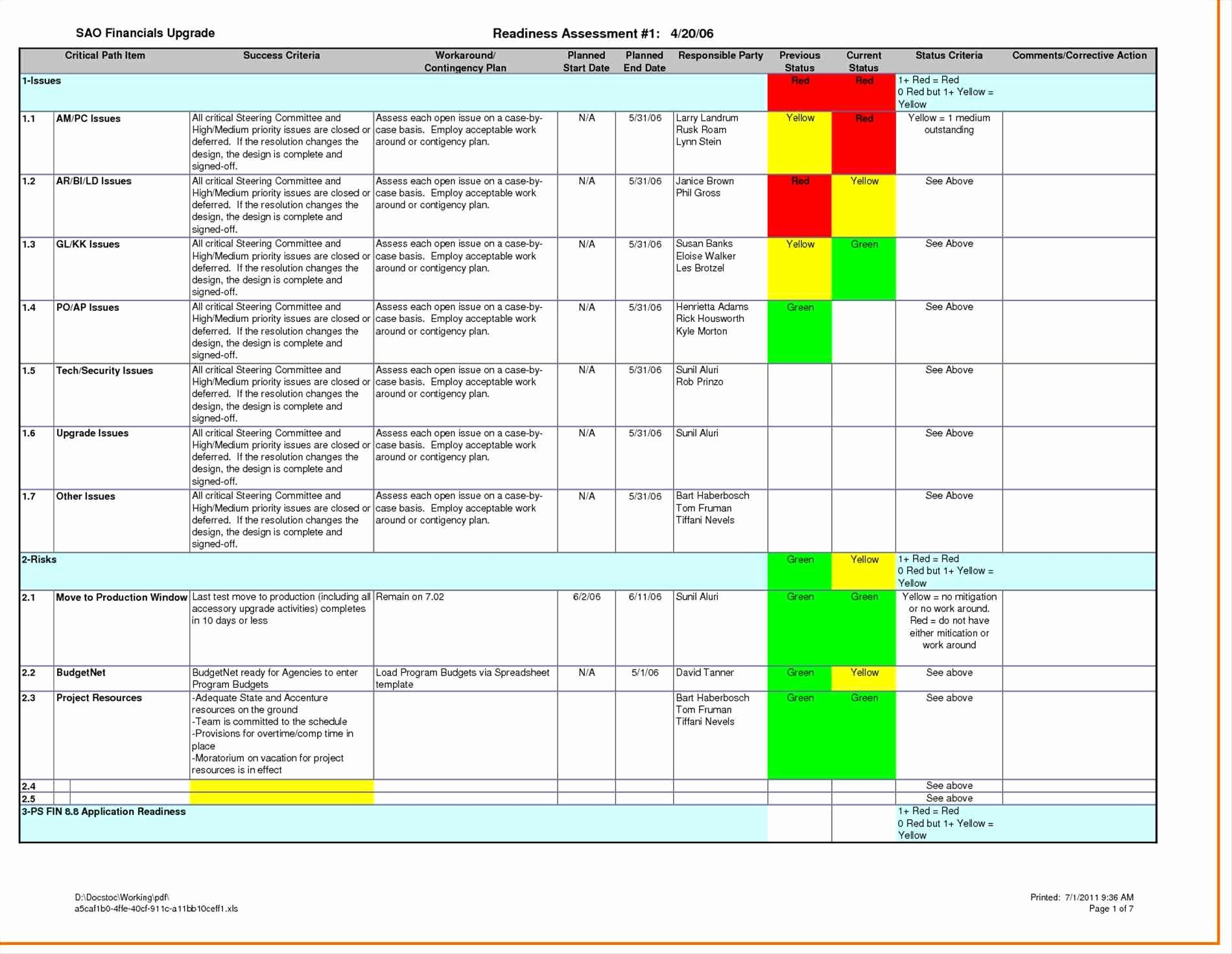 System Test Plan Template Lovely Uat Testing Template Excel