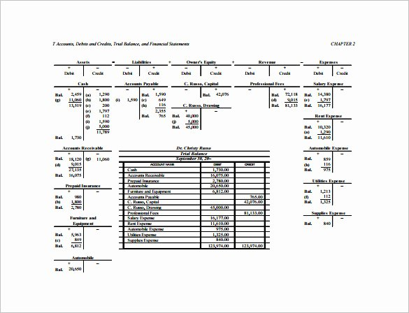 T Chart Template Pdf Lovely T Chart Template 15 Examples In Pdf Word Excel