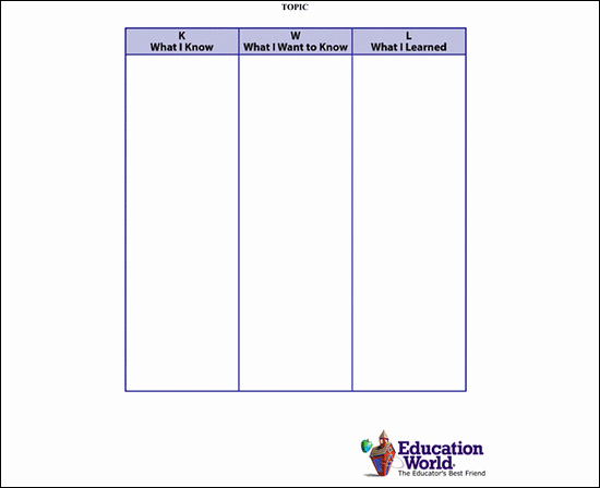 T Chart Template Word Lovely Word Template Mind Maps