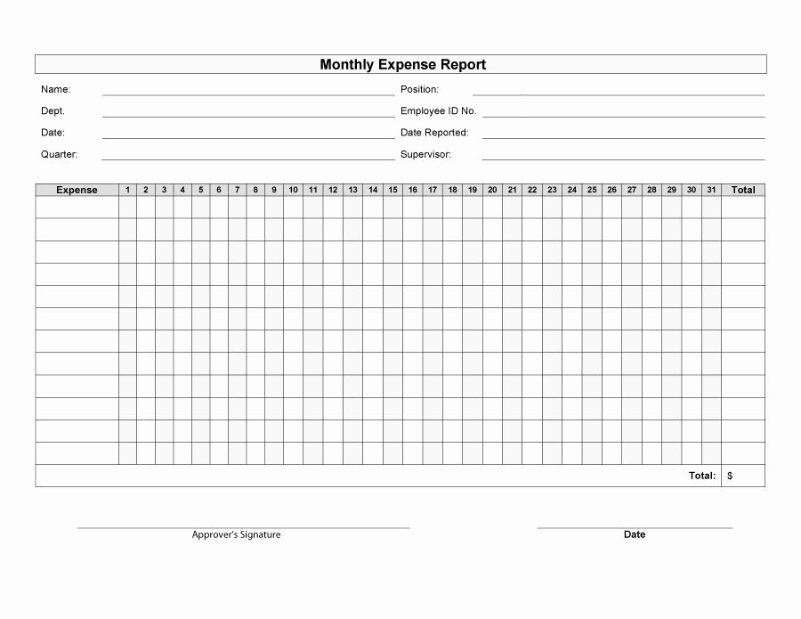 Template for Expense Report Unique 40 Expense Report Templates to Help You Save Money