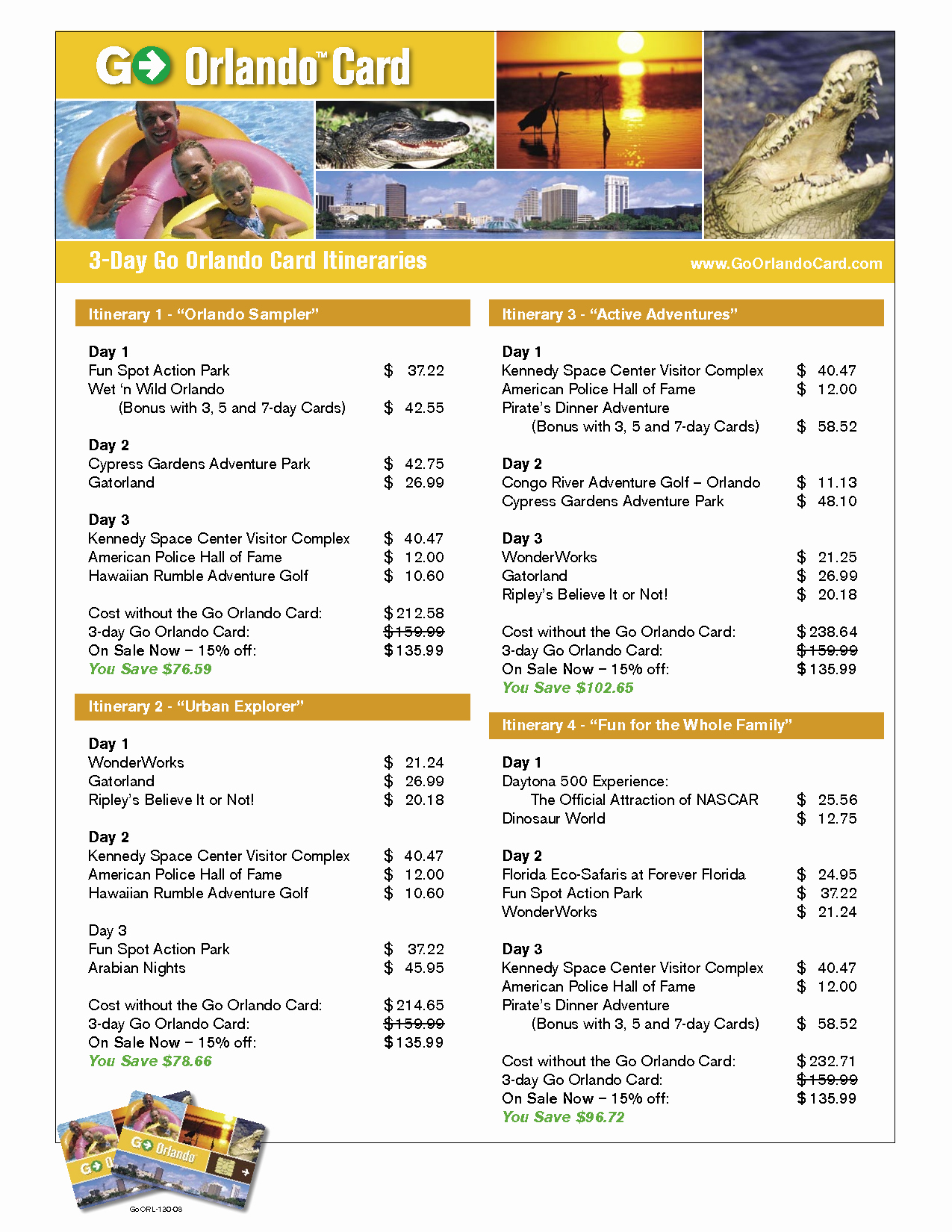 Template for Travel Itinerary Luxury Itinerary Template Google Search