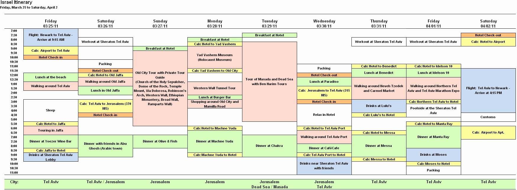 Template for Travel Itinerary New Hourly Calendar Template