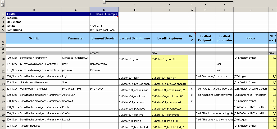 Test Case Template Excel Beautiful Test Plan Template Excel