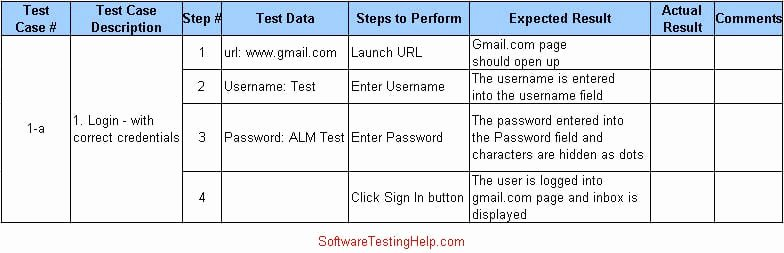 Test Case Template Excel Elegant Hp Quality Center Tutorial Day 4 Creating and Managing