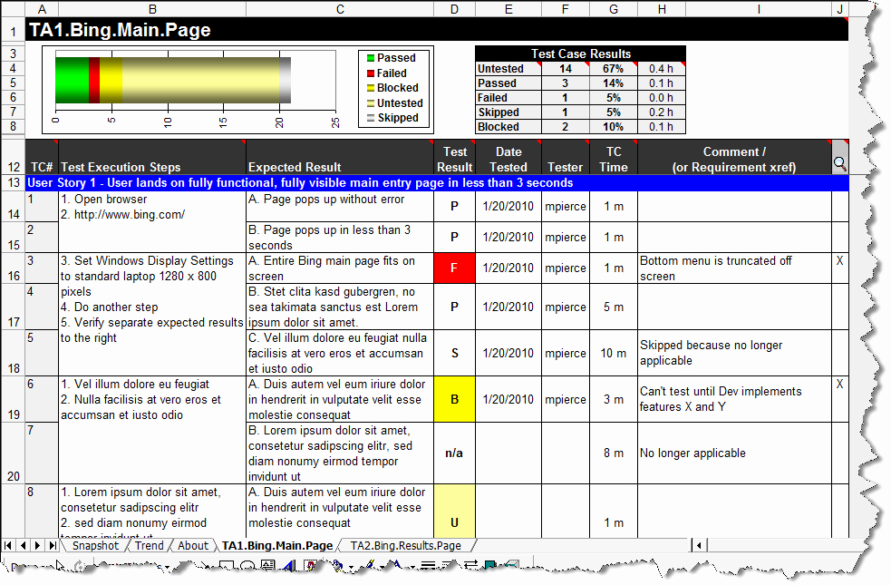 Test Plan Template Excel Elegant Test Case Template Excel