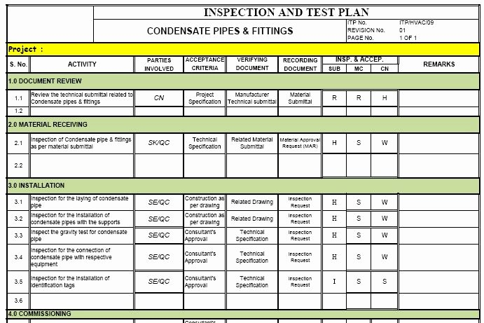 Test Plan Template Pdf Fresh Inspection & Test Plan for Hvac Method Statement