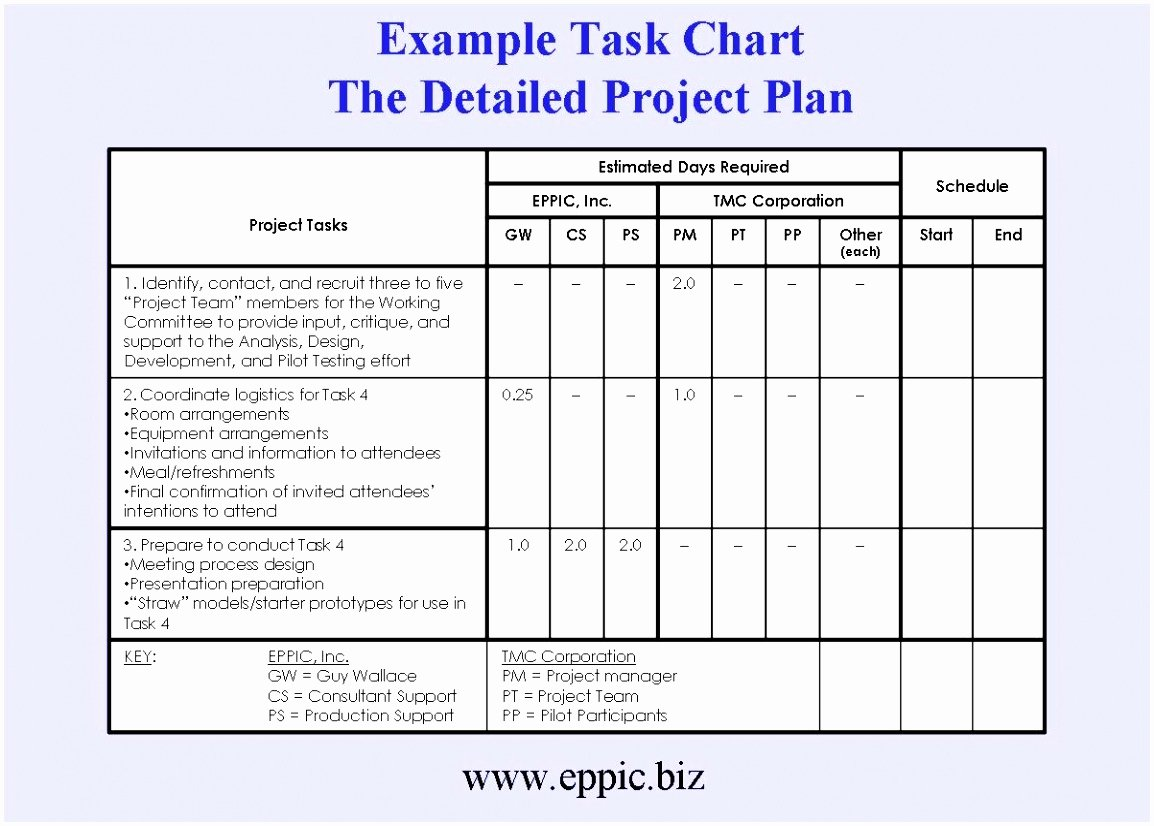 basic test plan template