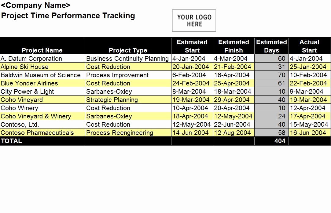 Time Tracking Excel Template New Performance Tracking Template Excel Spreadsheet