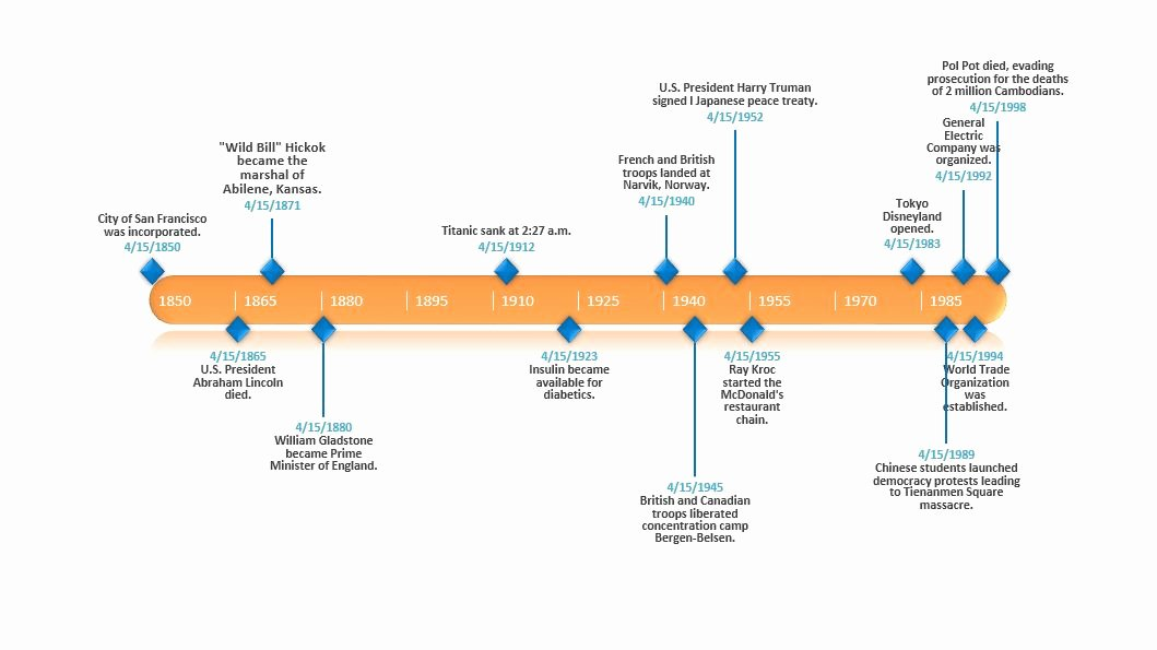 Timeline Ppt Template Free Best Of Timeline Templates for Teachers