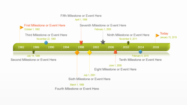 Timeline Ppt Template Free Elegant Powerpoint Timeline Free Timeline Templates