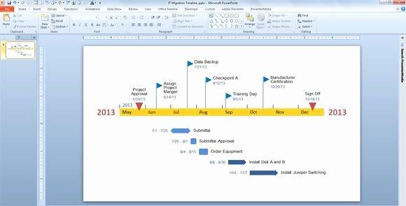 Timeline Ppt Template Free Fresh Timeline Powerpoint Templates Free Ppt Templates