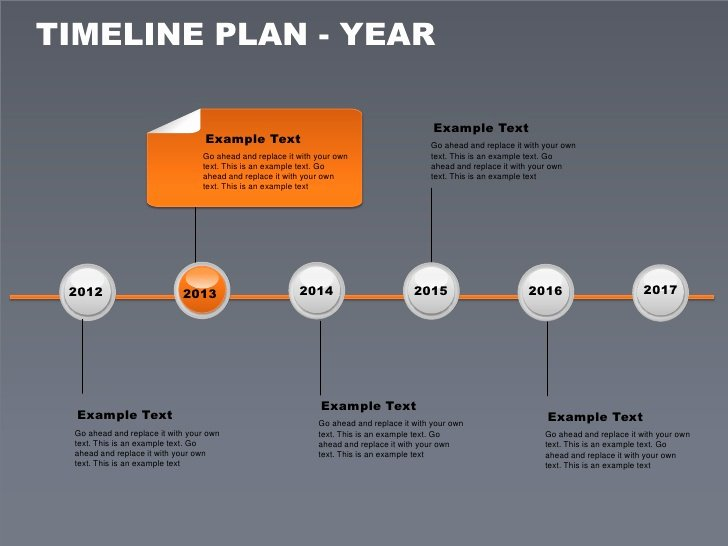 Timeline Ppt Template Free Lovely Timeline Plan Year Free Powerpoint Charts