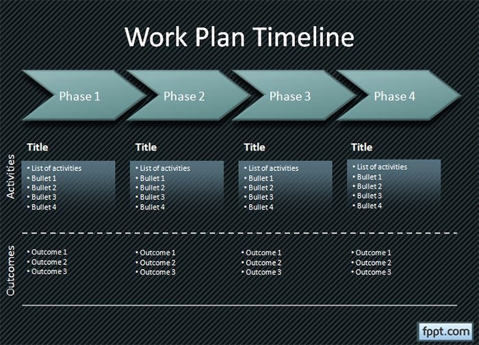 Timeline Ppt Template Free Luxury 20 Timeline Powerpoint Templates