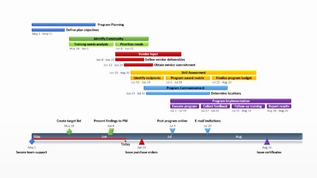 Timeline Ppt Template Free New Fice Timeline Program Plan – Free Timeline Templates